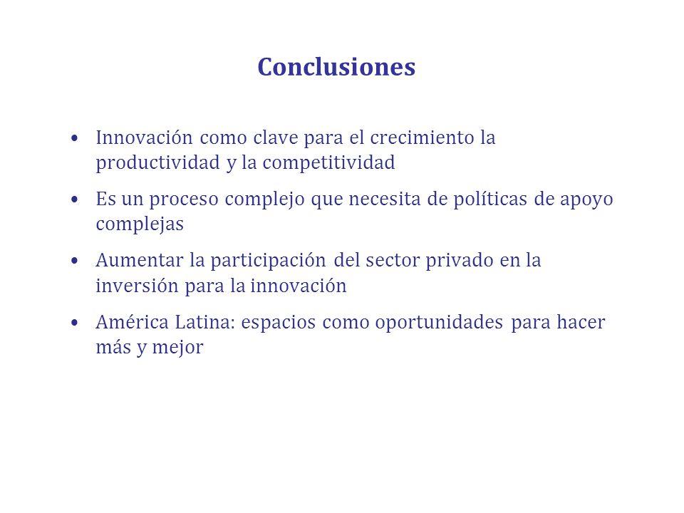 Conclusiones Innovación como clave para el crecimiento la productividad y la competitividad Es un proceso complejo que necesita de políticas de apoyo