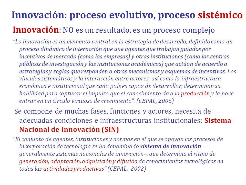 Innovación: proceso evolutivo, proceso sistémico Innovación: NO es un resultado, es un proceso complejo proceso dinámico de interacción que une agente
