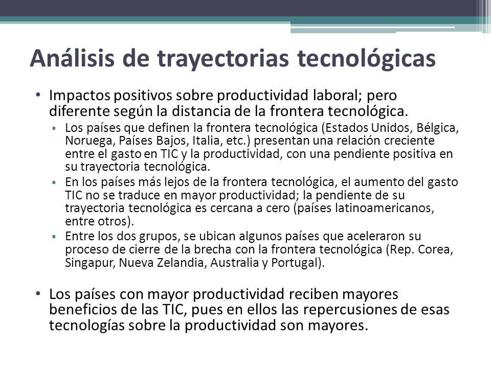 Análisis de trayectorias tecnológicas Impactos positivos sobre productividad laboral; pero diferente según la distancia de la frontera tecnológica. Lo