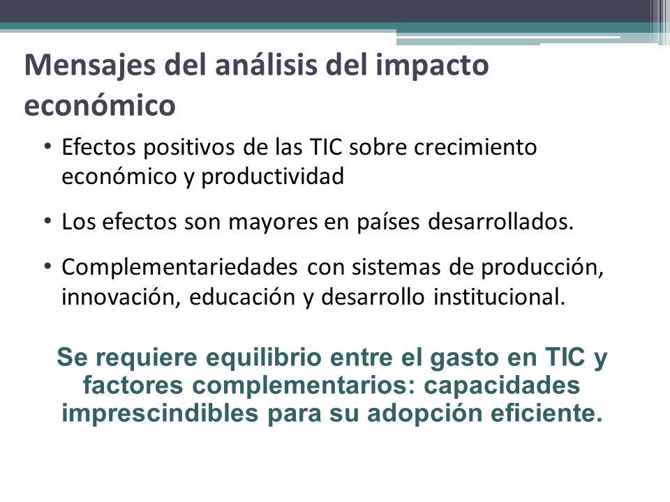 Mensajes del análisis del impacto económico Efectos positivos de las TIC sobre crecimiento económico y productividad Los efectos son mayores en países