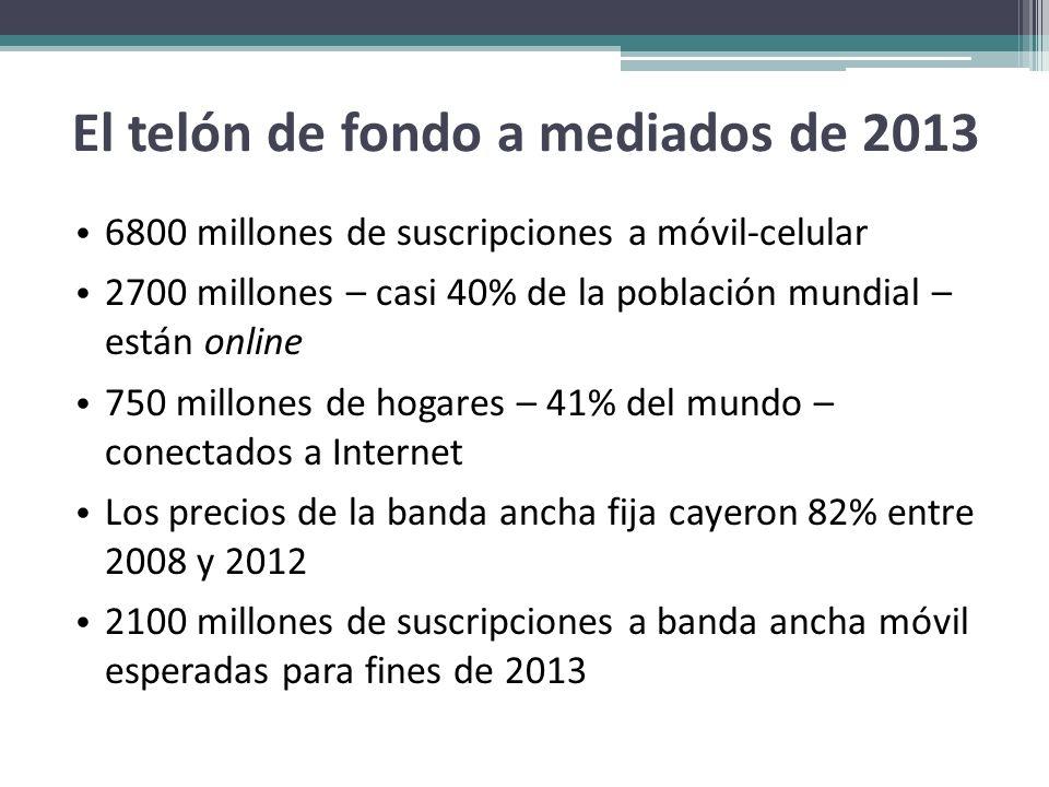 El telón de fondo a mediados de 2013 6800 millones de suscripciones a móvil-celular 2700 millones – casi 40% de la población mundial – están online 75