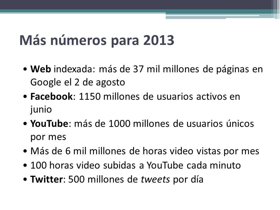 Más números para 2013 Web indexada: más de 37 mil millones de páginas en Google el 2 de agosto Facebook: 1150 millones de usuarios activos en junio Yo