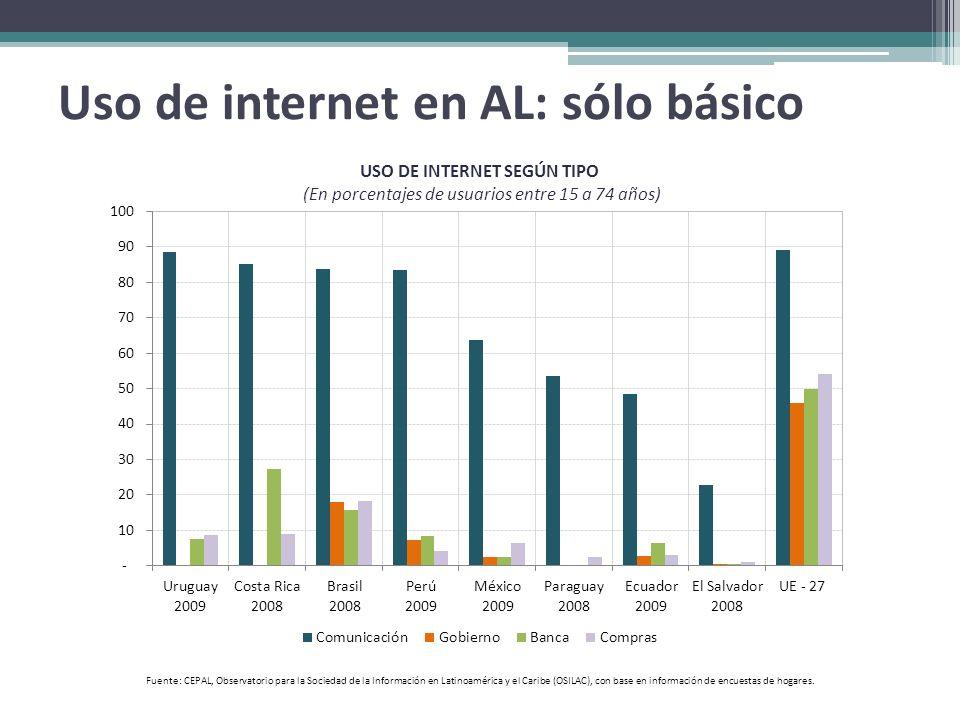 Uso de internet en AL: sólo básico USO DE INTERNET SEGÚN TIPO (En porcentajes de usuarios entre 15 a 74 años) Fuente: CEPAL, Observatorio para la Soci