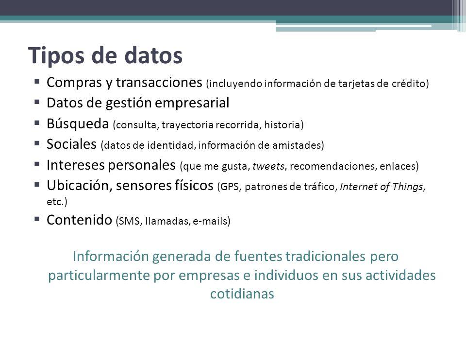 Tipos de datos Compras y transacciones (incluyendo información de tarjetas de crédito) Datos de gestión empresarial Búsqueda (consulta, trayectoria re