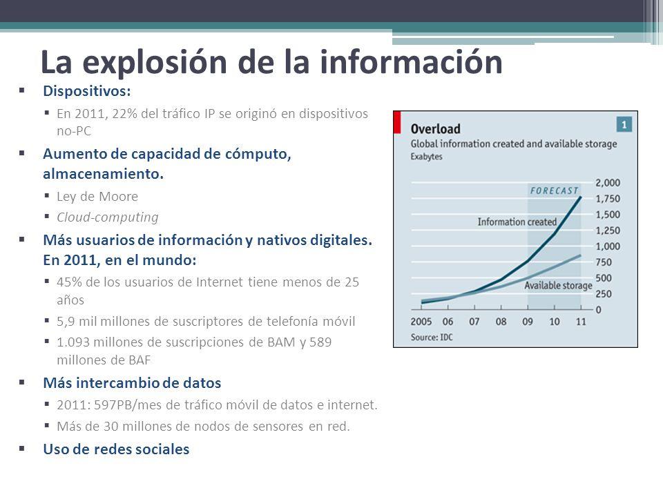 La explosión de la información Dispositivos: En 2011, 22% del tráfico IP se originó en dispositivos no-PC Aumento de capacidad de cómputo, almacenamie
