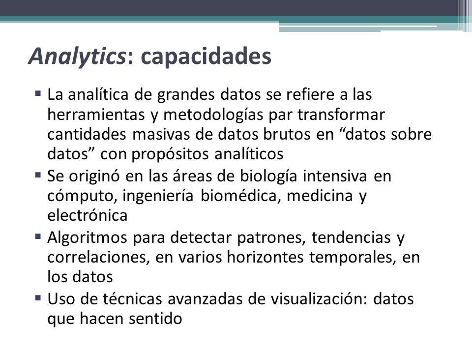 Analytics: capacidades La analítica de grandes datos se refiere a las herramientas y metodologías par transformar cantidades masivas de datos brutos e