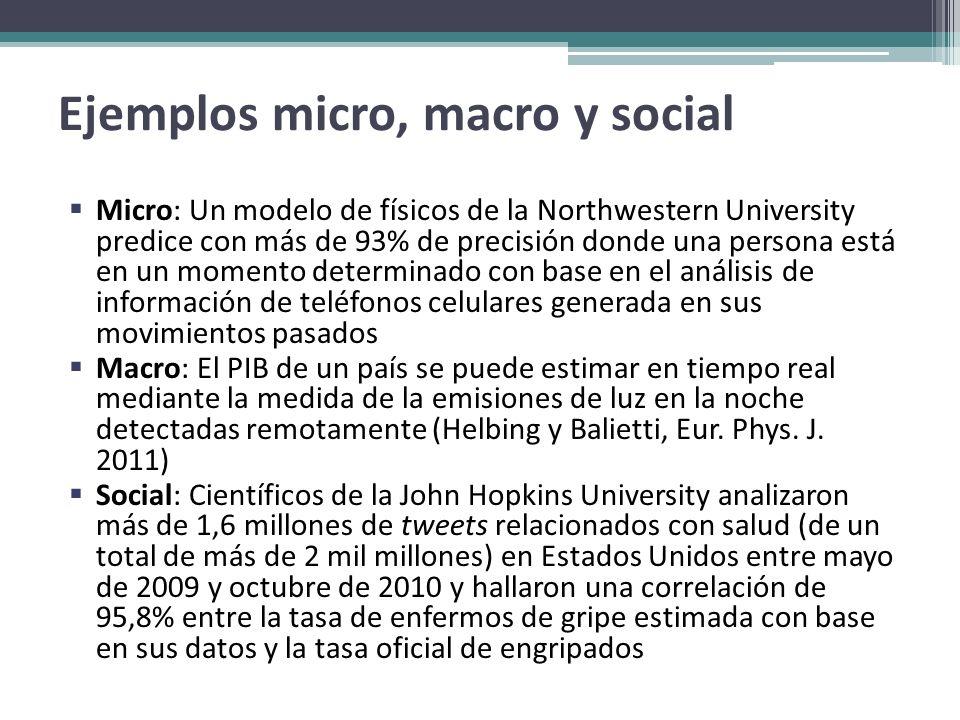 Ejemplos micro, macro y social Micro: Un modelo de físicos de la Northwestern University predice con más de 93% de precisión donde una persona está en