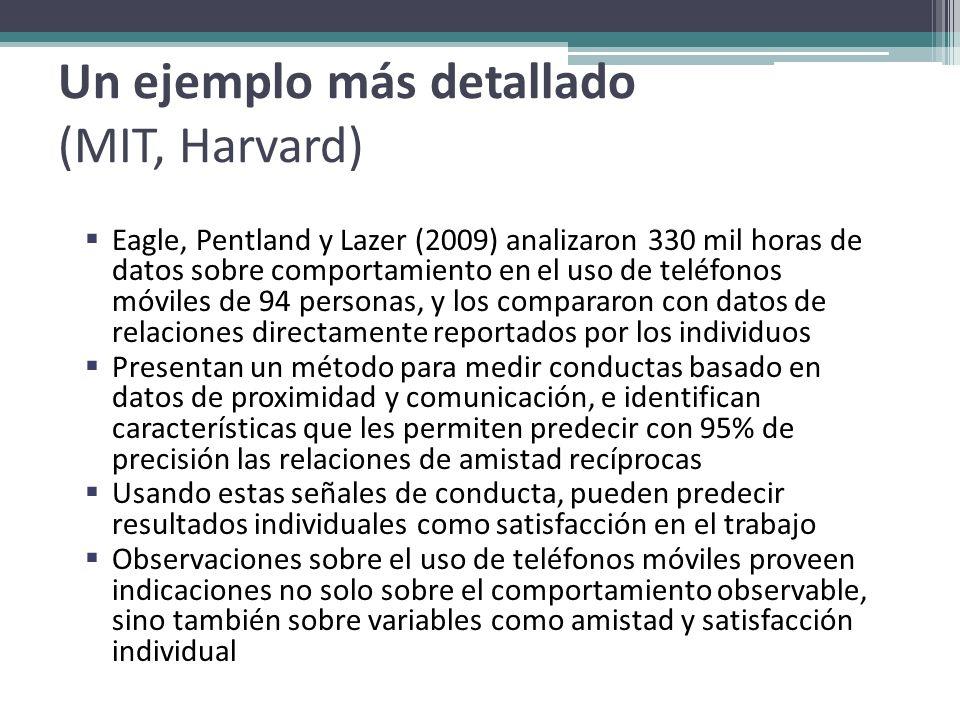 Un ejemplo más detallado (MIT, Harvard) Eagle, Pentland y Lazer (2009) analizaron 330 mil horas de datos sobre comportamiento en el uso de teléfonos m