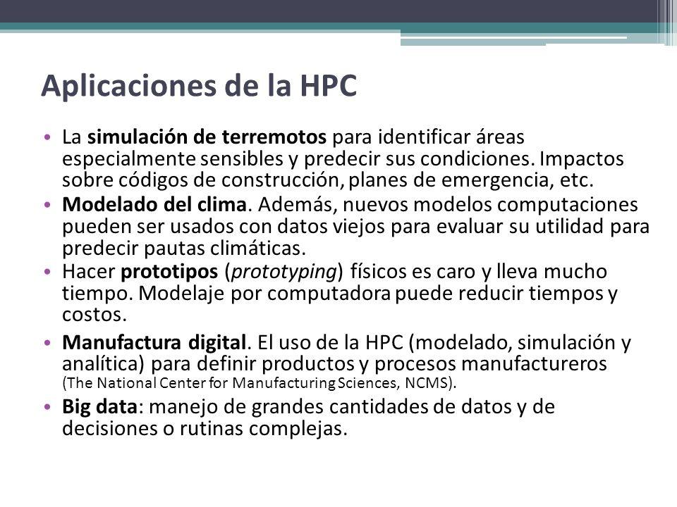 Aplicaciones de la HPC La simulación de terremotos para identificar áreas especialmente sensibles y predecir sus condiciones. Impactos sobre códigos d