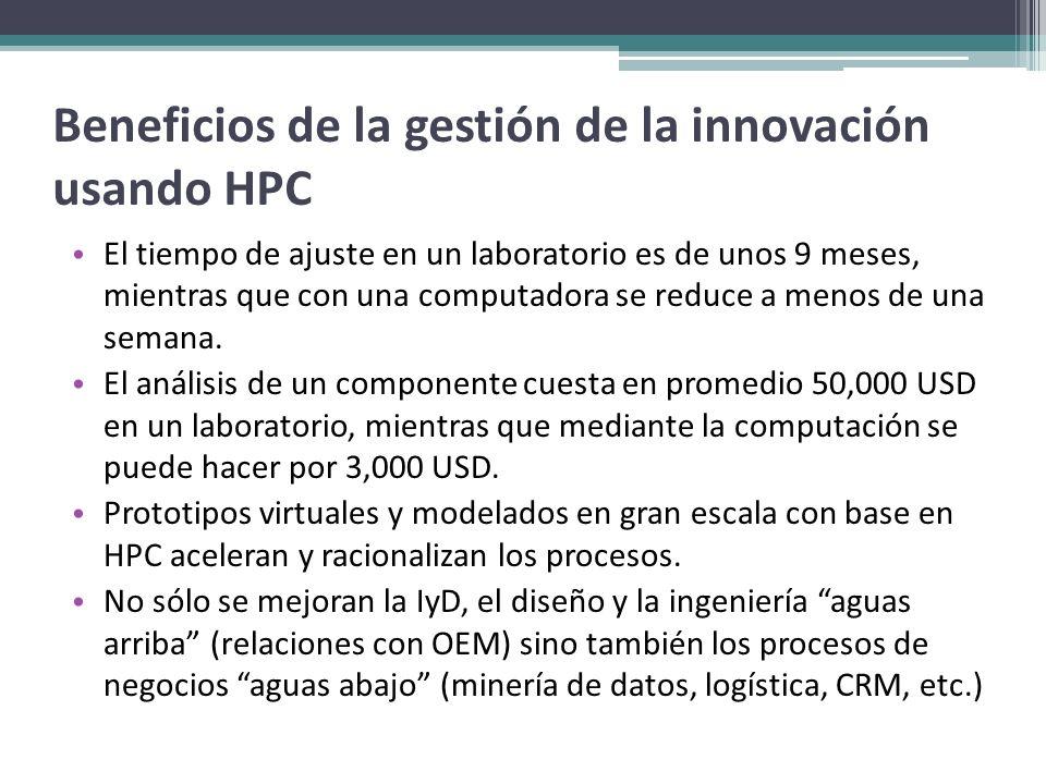 Beneficios de la gestión de la innovación usando HPC El tiempo de ajuste en un laboratorio es de unos 9 meses, mientras que con una computadora se red