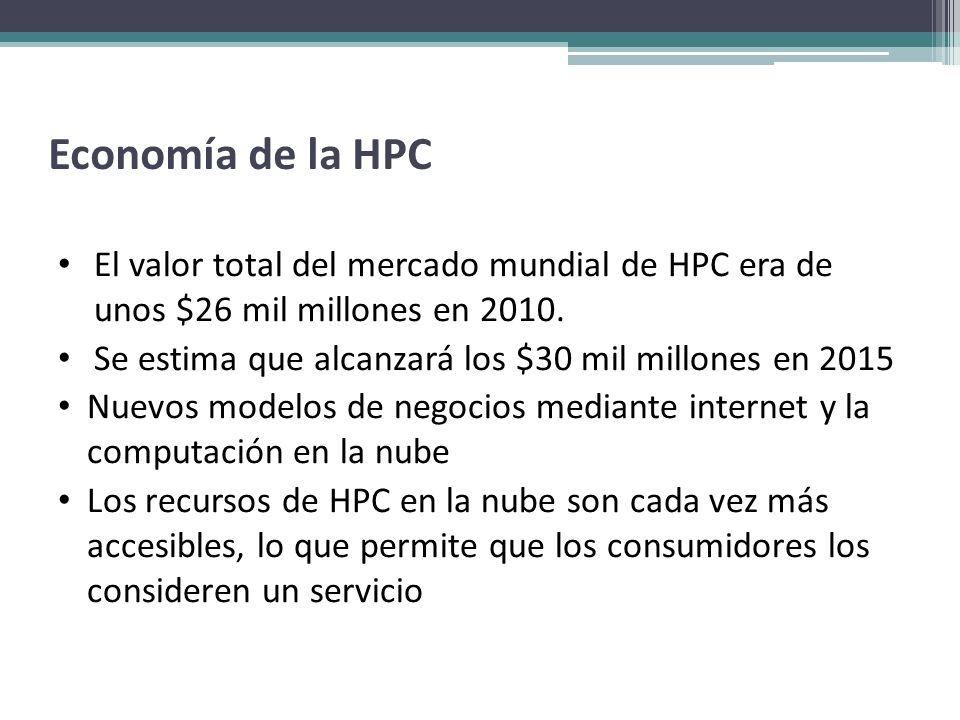 Economía de la HPC El valor total del mercado mundial de HPC era de unos $26 mil millones en 2010. Se estima que alcanzará los $30 mil millones en 201