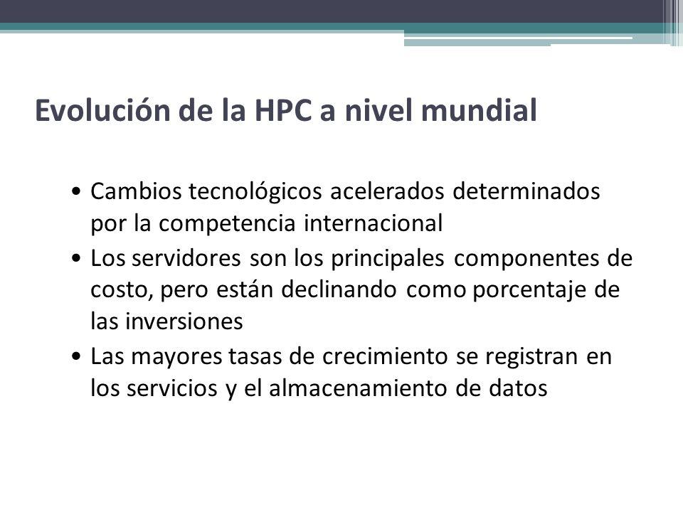 Evolución de la HPC a nivel mundial Cambios tecnológicos acelerados determinados por la competencia internacional Los servidores son los principales c