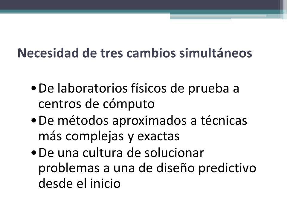 Necesidad de tres cambios simultáneos De laboratorios físicos de prueba a centros de cómputo De métodos aproximados a técnicas más complejas y exactas