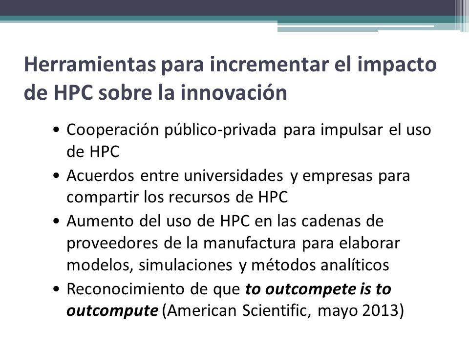Herramientas para incrementar el impacto de HPC sobre la innovación Cooperación público-privada para impulsar el uso de HPC Acuerdos entre universidad