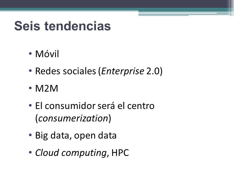Seis tendencias Móvil Redes sociales (Enterprise 2.0) M2M El consumidor será el centro (consumerization) Big data, open data Cloud computing, HPC