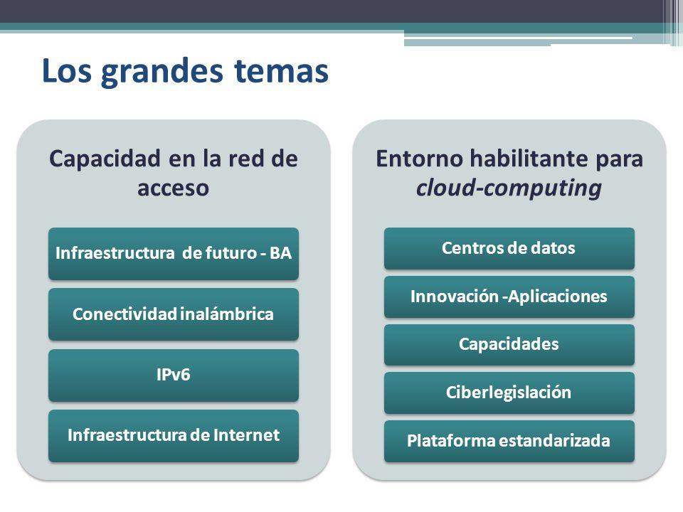 Los grandes temas Capacidad en la red de acceso Infraestructura de futuro - BAConectividad inalámbricaIPv6Infraestructura de Internet Entorno habilita