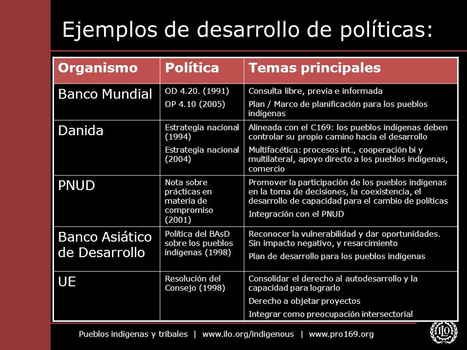 Pueblos indígenas y tribales | www.ilo.org/indigenous | www.pro169.org Ejemplos de desarrollo de políticas: OrganismoPolíticaTemas principales Banco M