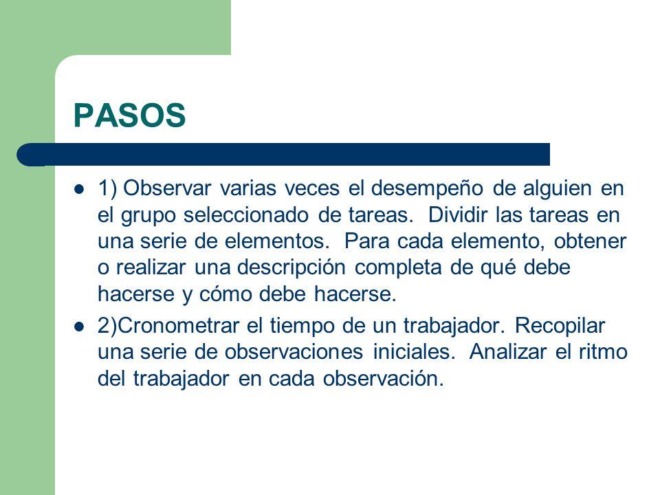 PASOS 1) Observar varias veces el desempeño de alguien en el grupo seleccionado de tareas. Dividir las tareas en una serie de elementos. Para cada ele