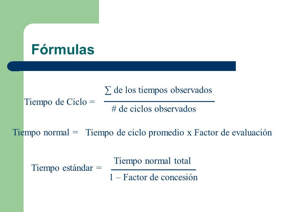 Fórmulas Tiempo de Ciclo = de los tiempos observados # de ciclos observados Tiempo normal = Tiempo de ciclo promedio x Factor de evaluación Tiempo est