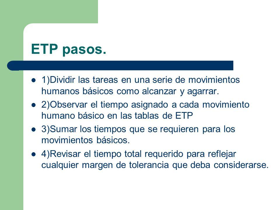 ETP pasos. 1)Dividir las tareas en una serie de movimientos humanos básicos como alcanzar y agarrar. 2)Observar el tiempo asignado a cada movimiento h