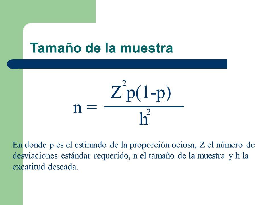 n = Z p(1-p) h 2 En donde p es el estimado de la proporción ociosa, Z el número de desviaciones estándar requerido, n el tamaño de la muestra y h la e
