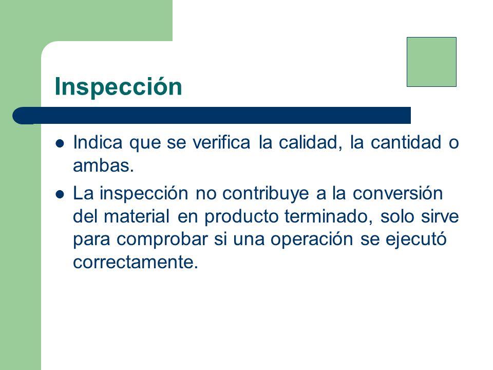 Inspección Indica que se verifica la calidad, la cantidad o ambas. La inspección no contribuye a la conversión del material en producto terminado, sol
