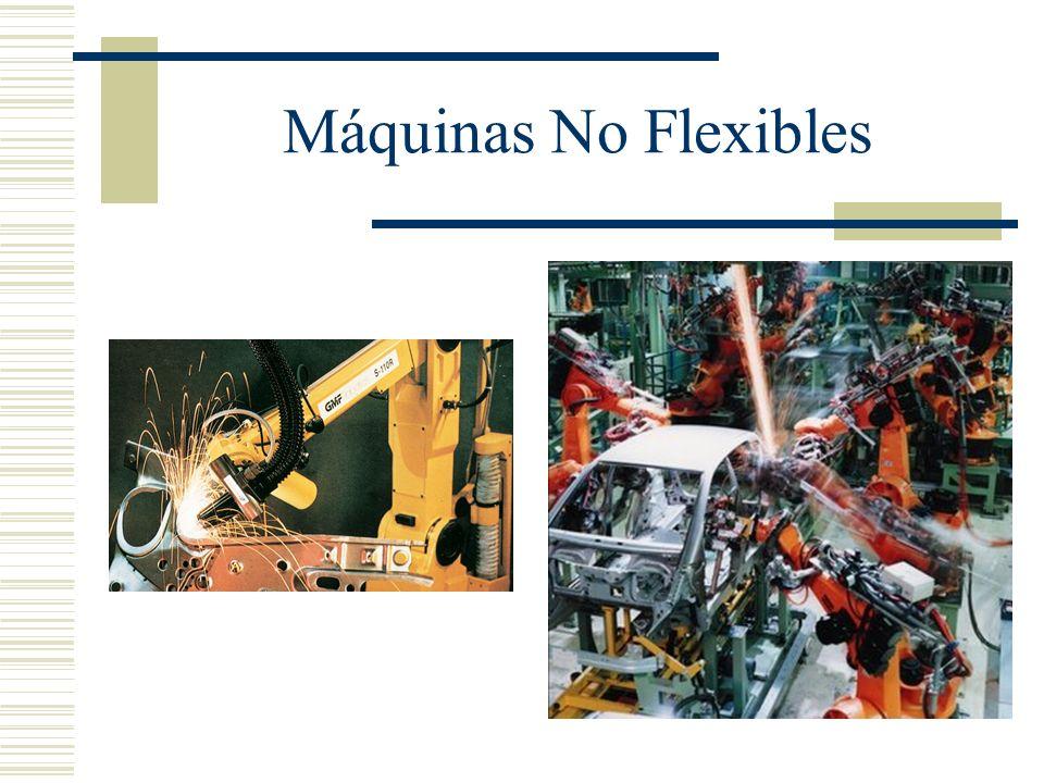 Máquinas No Flexibles