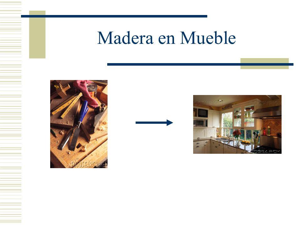 Madera en Mueble
