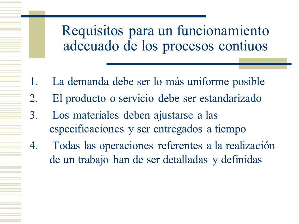 Requisitos para un funcionamiento adecuado de los procesos contiuos 1. La demanda debe ser lo más uniforme posible 2. El producto o servicio debe ser