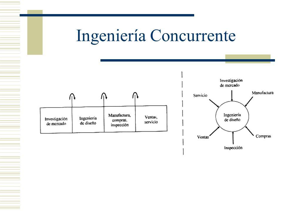 Ingeniería Concurrente
