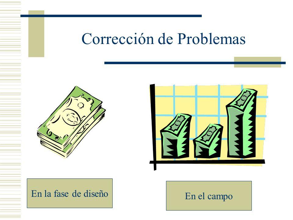 Corrección de Problemas En la fase de diseño En el campo