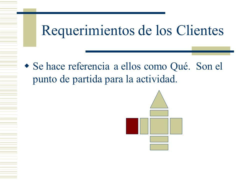 Requerimientos de los Clientes Se hace referencia a ellos como Qué. Son el punto de partida para la actividad.