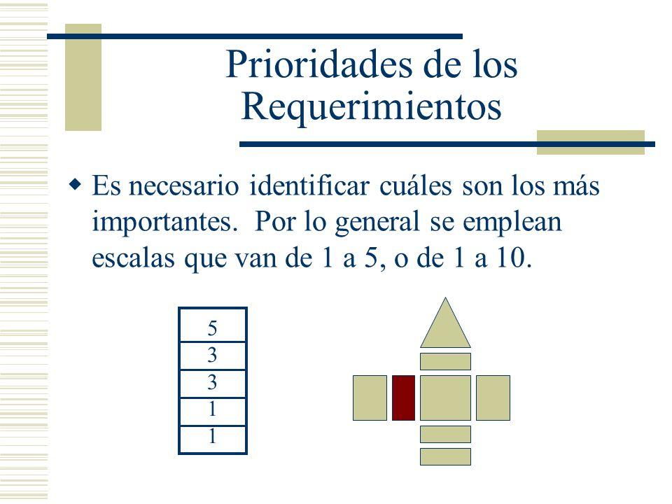 Prioridades de los Requerimientos Es necesario identificar cuáles son los más importantes. Por lo general se emplean escalas que van de 1 a 5, o de 1