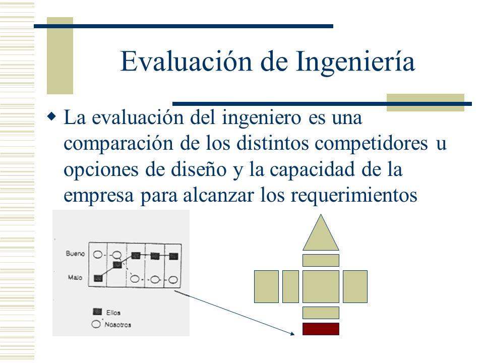 Evaluación de Ingeniería La evaluación del ingeniero es una comparación de los distintos competidores u opciones de diseño y la capacidad de la empres