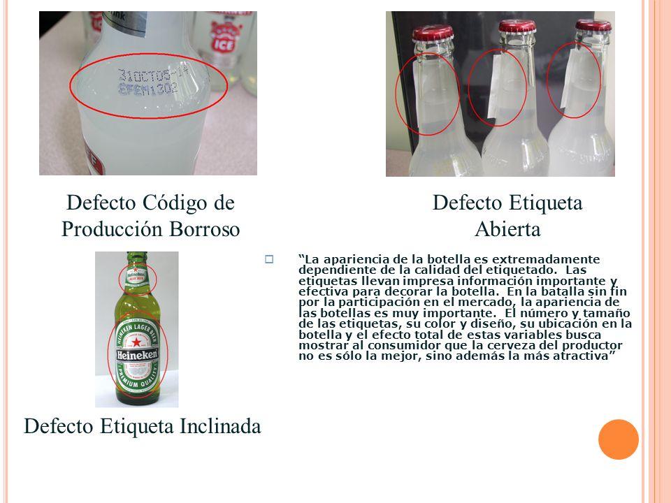 Defecto Código de Producción Borroso Defecto Etiqueta Abierta Defecto Etiqueta Inclinada La apariencia de la botella es extremadamente dependiente de