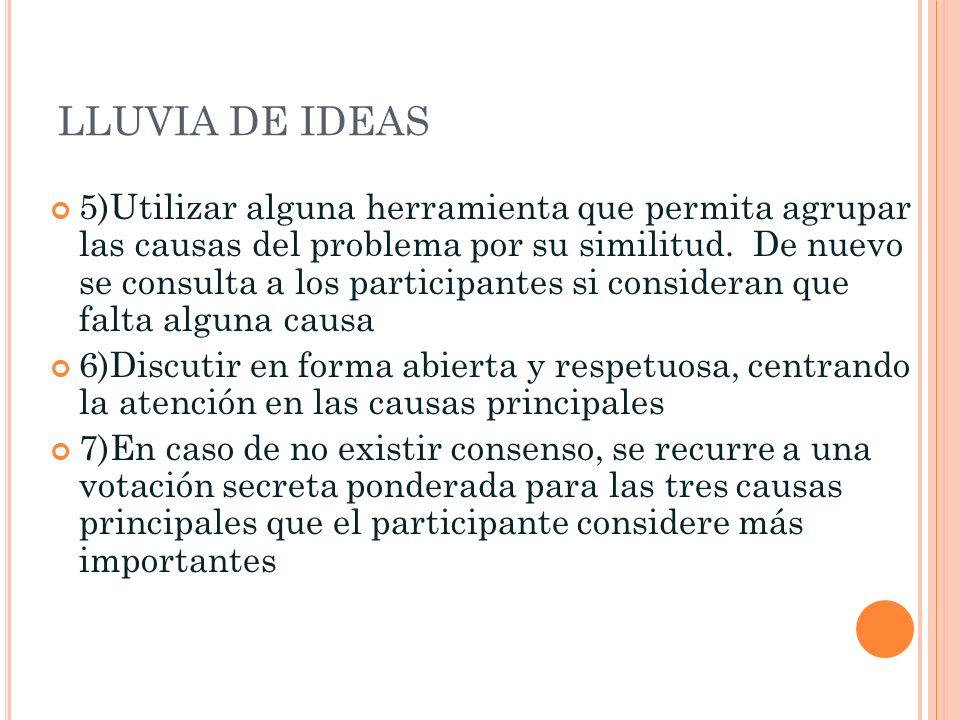 LLUVIA DE IDEAS 5)Utilizar alguna herramienta que permita agrupar las causas del problema por su similitud. De nuevo se consulta a los participantes s