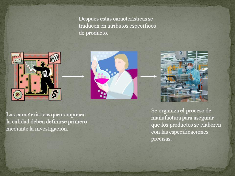 Las características que componen la calidad deben definirse primero mediante la investigación.