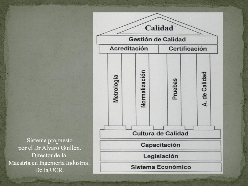 Sistema propuesto por el Dr Alvaro Guillén.