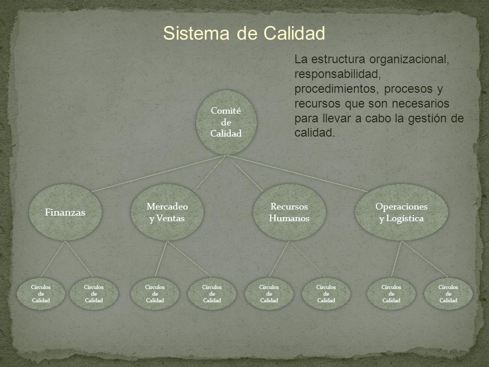 Sistema de Calidad La estructura organizacional, responsabilidad, procedimientos, procesos y recursos que son necesarios para llevar a cabo la gestión de calidad.