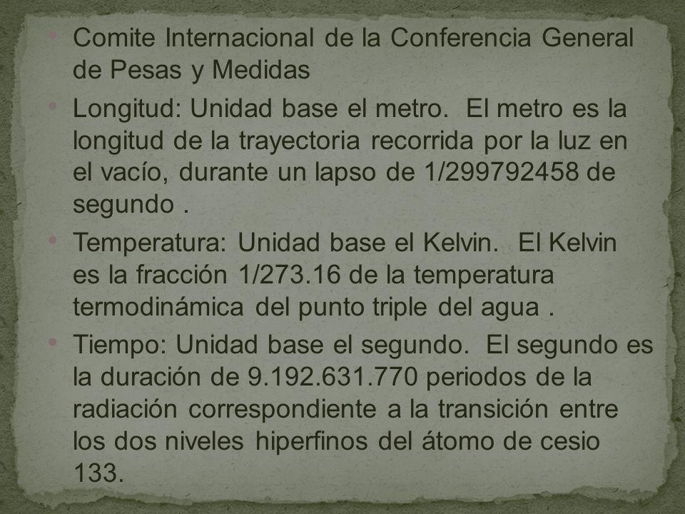 Comite Internacional de la Conferencia General de Pesas y Medidas Longitud: Unidad base el metro.