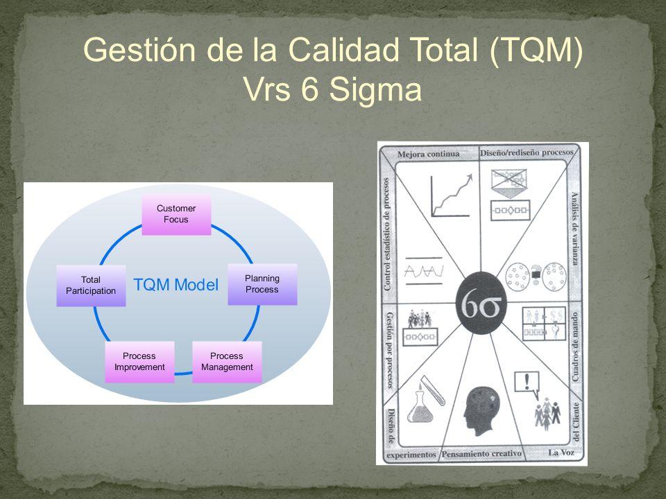 Gestión de la Calidad Total (TQM) Vrs 6 Sigma
