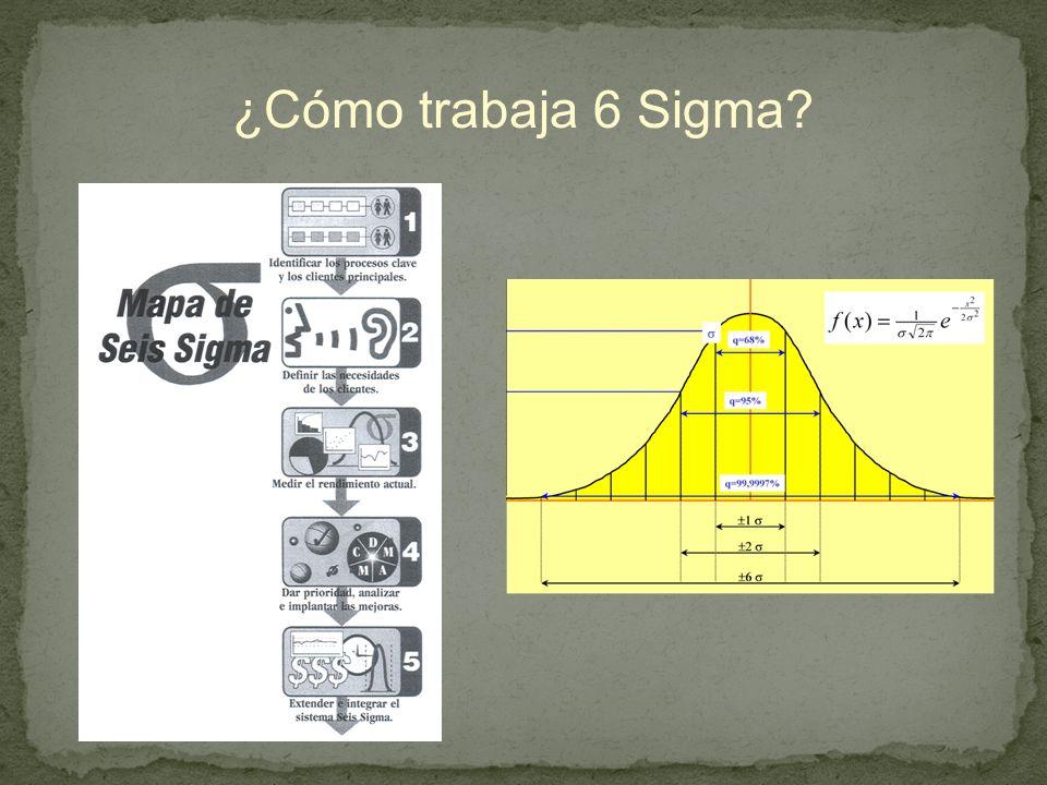 ¿Cómo trabaja 6 Sigma?
