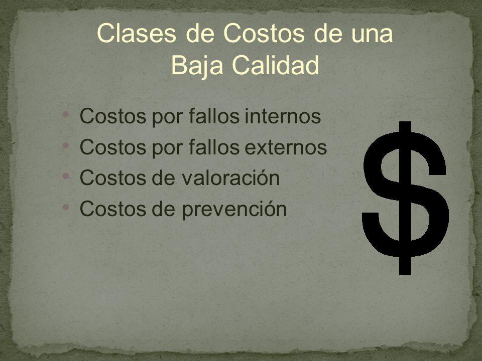 Clases de Costos de una Baja Calidad Costos por fallos internos Costos por fallos externos Costos de valoración Costos de prevención