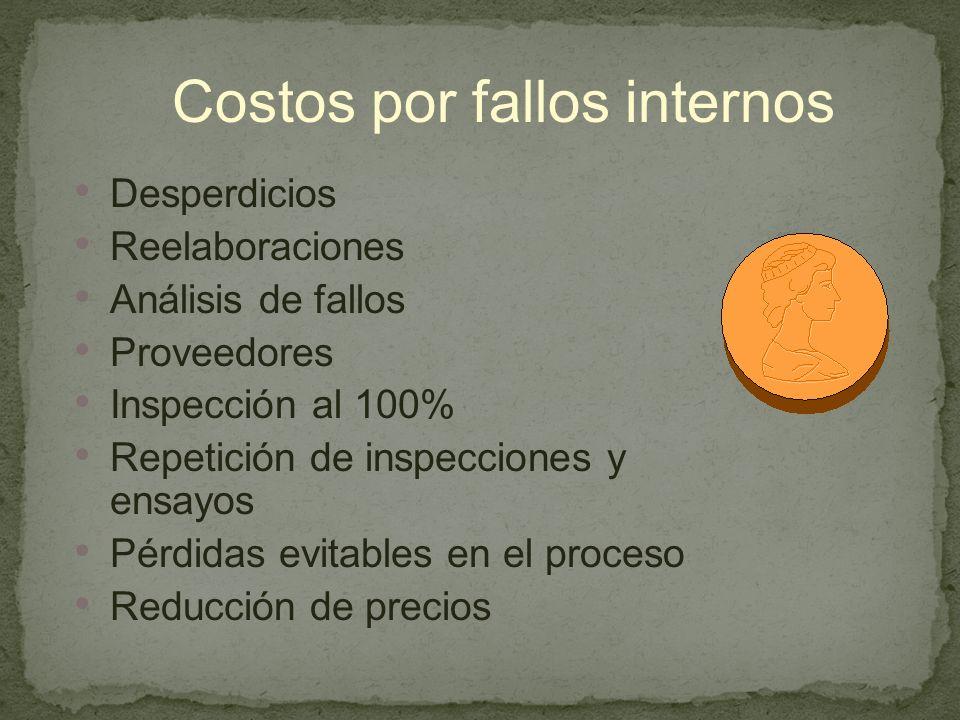 Costos por fallos internos Desperdicios Reelaboraciones Análisis de fallos Proveedores Inspección al 100% Repetición de inspecciones y ensayos Pérdidas evitables en el proceso Reducción de precios