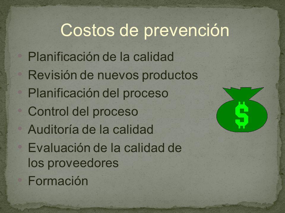 Costos de prevención Planificación de la calidad Revisión de nuevos productos Planificación del proceso Control del proceso Auditoría de la calidad Evaluación de la calidad de los proveedores Formación