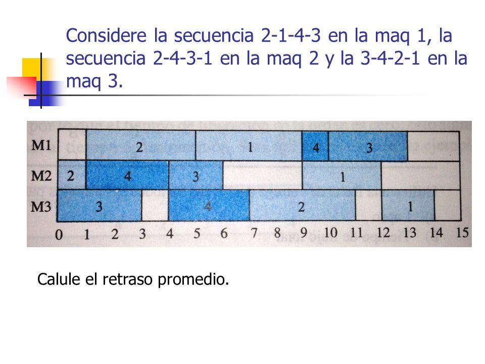 Considere la secuencia 2-1-4-3 en la maq 1, la secuencia 2-4-3-1 en la maq 2 y la 3-4-2-1 en la maq 3. Calule el retraso promedio.