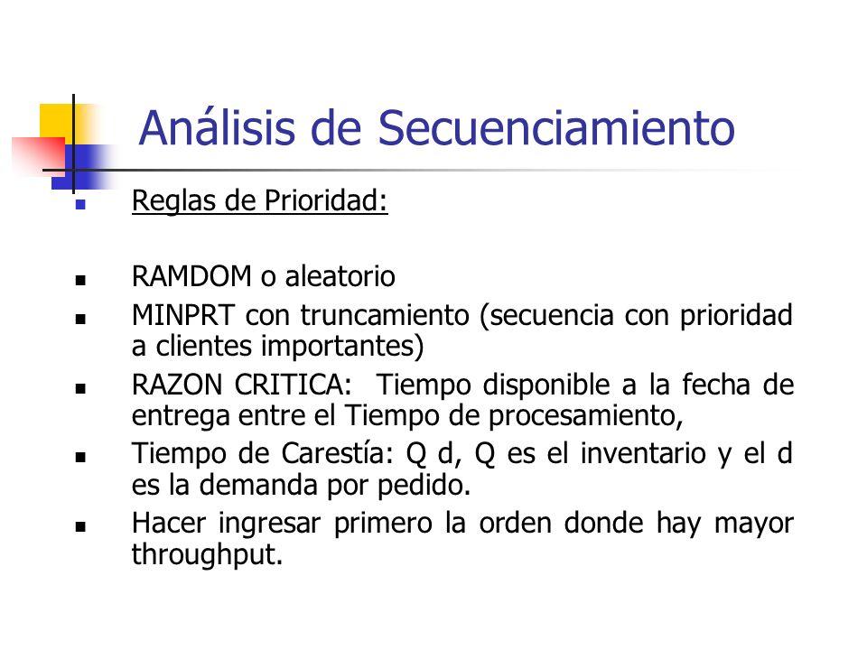 Análisis de Secuenciamiento Reglas de Prioridad: RAMDOM o aleatorio MINPRT con truncamiento (secuencia con prioridad a clientes importantes) RAZON CRI