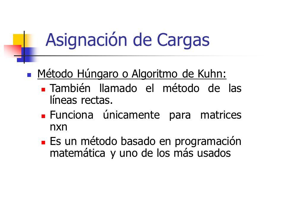 Método Húngaro o Algoritmo de Kuhn: También llamado el método de las líneas rectas. Funciona únicamente para matrices nxn Es un método basado en progr