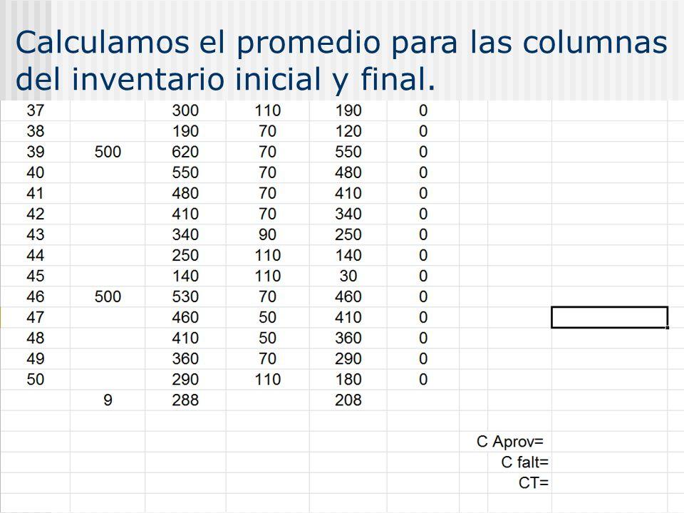 Calculamos el promedio para las columnas del inventario inicial y final.