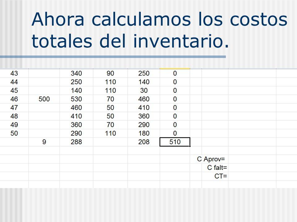 Ahora calculamos los costos totales del inventario.
